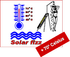 Taking a Shower without taking a risk , use Solar fizz to prevent Health Problems